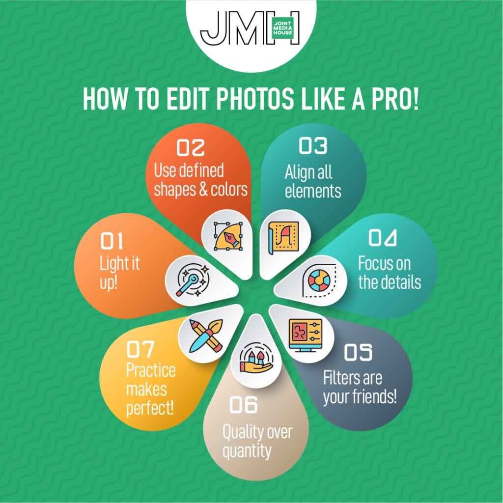 Learn to Edit Your Photos in Photoshop in Less than 30 Minutes - JMH Blog Infographic