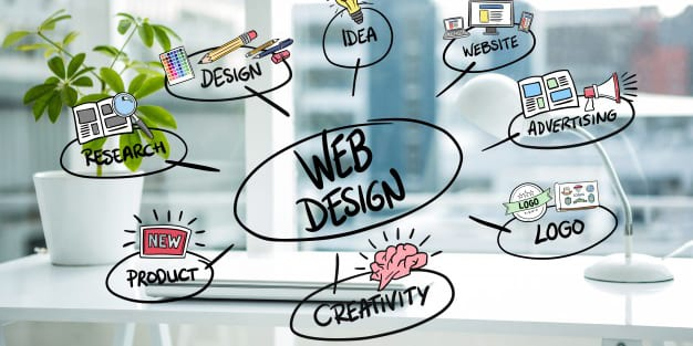 Web Design Digital Marketing - JMH