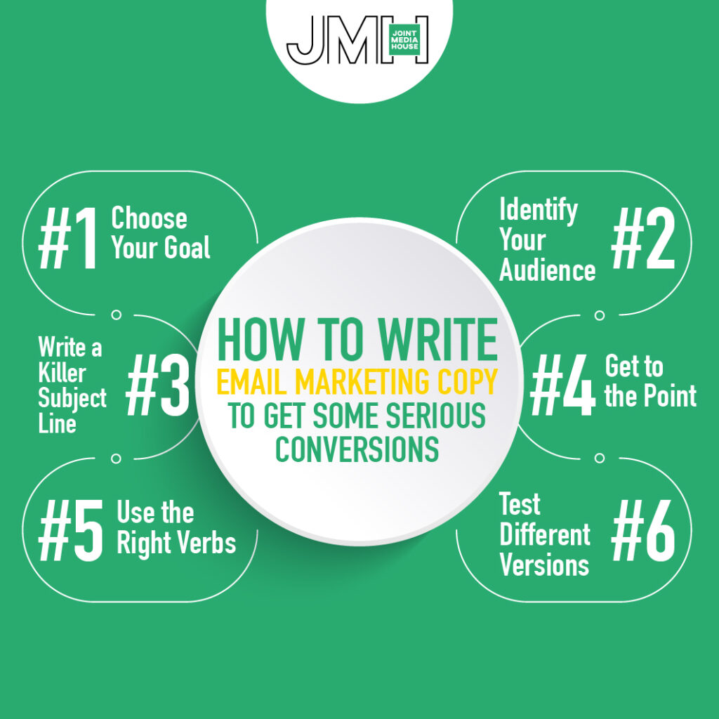 Write Email Marketing -Infographic