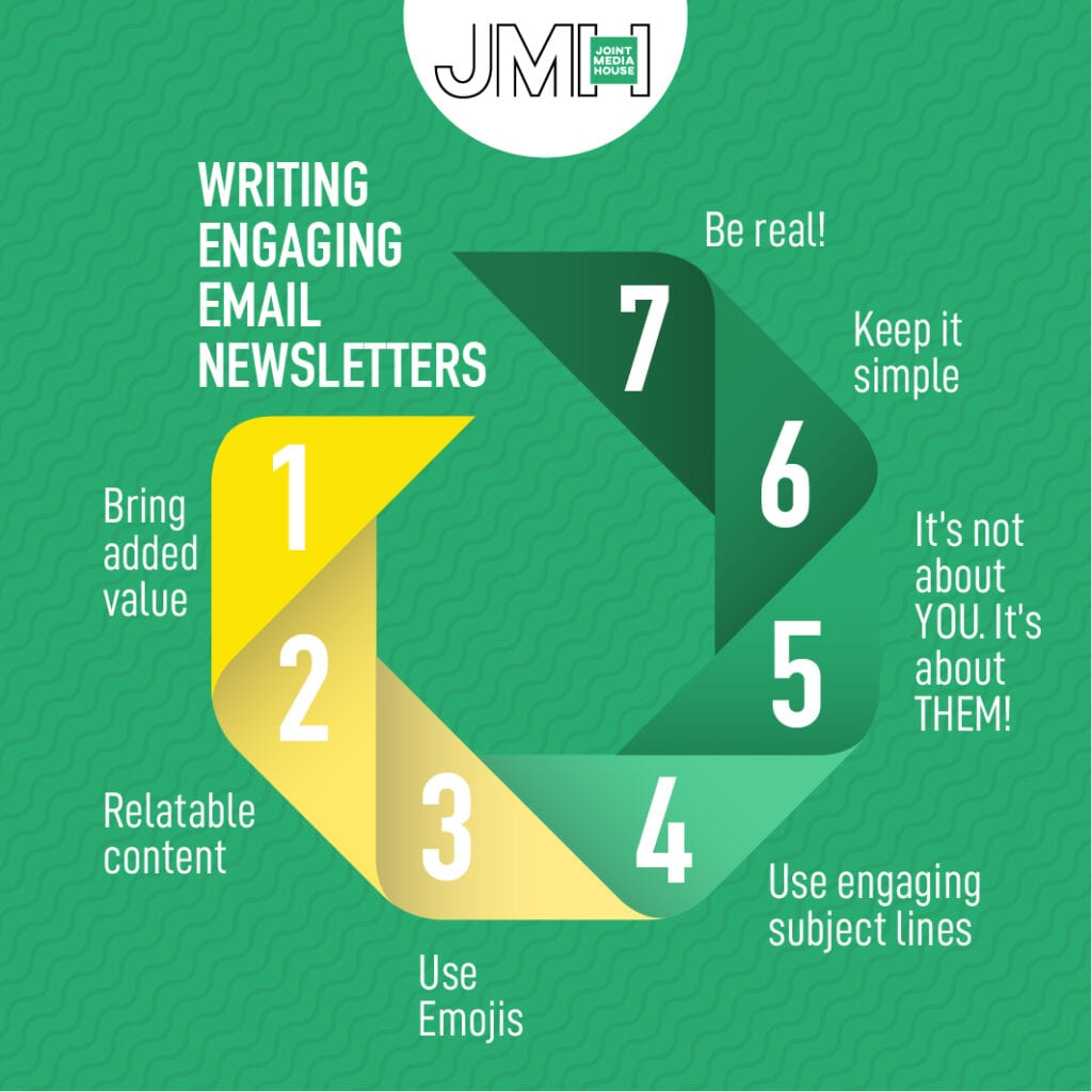 Write Engaging Email Newsletters - JMH Blog Infographic